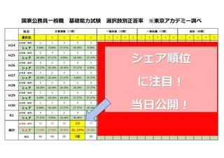 国家公務員(選択肢正答率)_page-0001 (002).jpg